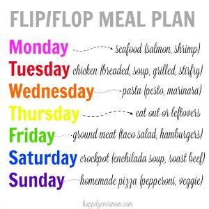 flip-flop-meal-plan