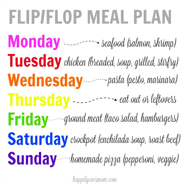 Busy Meal Planning tips for busy families that work for the WHOLE month! #mysignaturemoments #ad